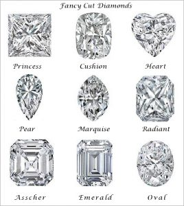 Fancy Cut Diamond Chart