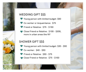 guidelines for wedding gifts and bridal shower gifts