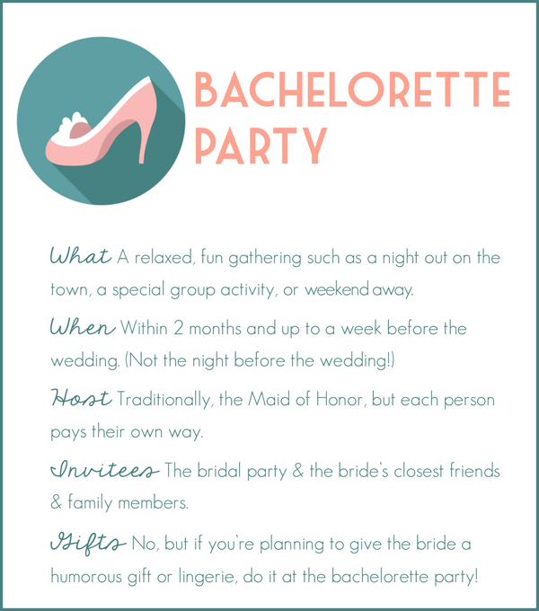 complete guide to Bachelorette Parties