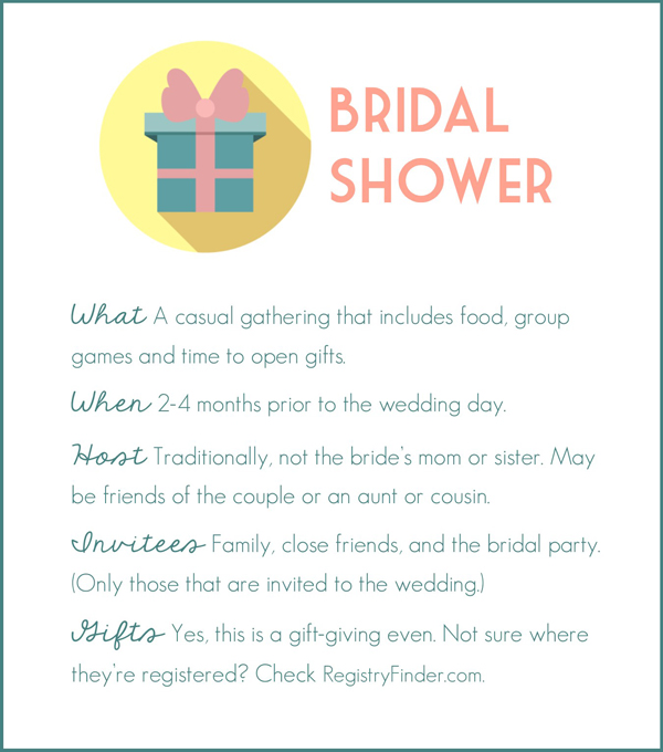 The ultimate guide to Bridal Showers