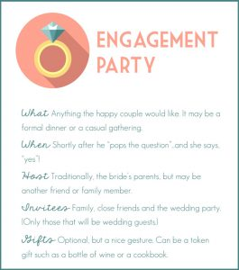 RegistryFinder.com's guide to Engagement Parties and other wedding celebrations.