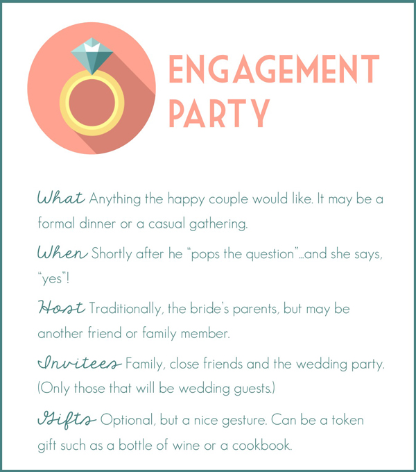 RegistryFinder.com's guide to Engagement Parties