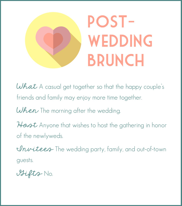post-wedding brunch guide