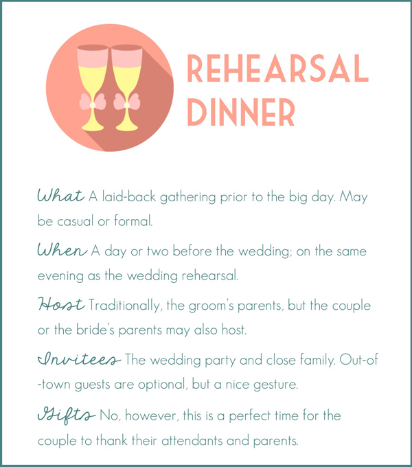The complete guide to the Rehearsal Dinner and other wedding celebrations from RegistryFinder.com