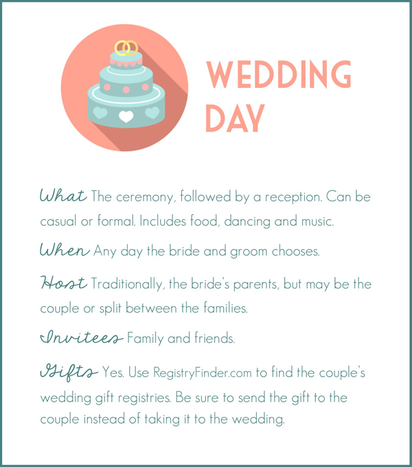 RegistryFinder.com's complete guide to Weddings and other wedding celebrations.