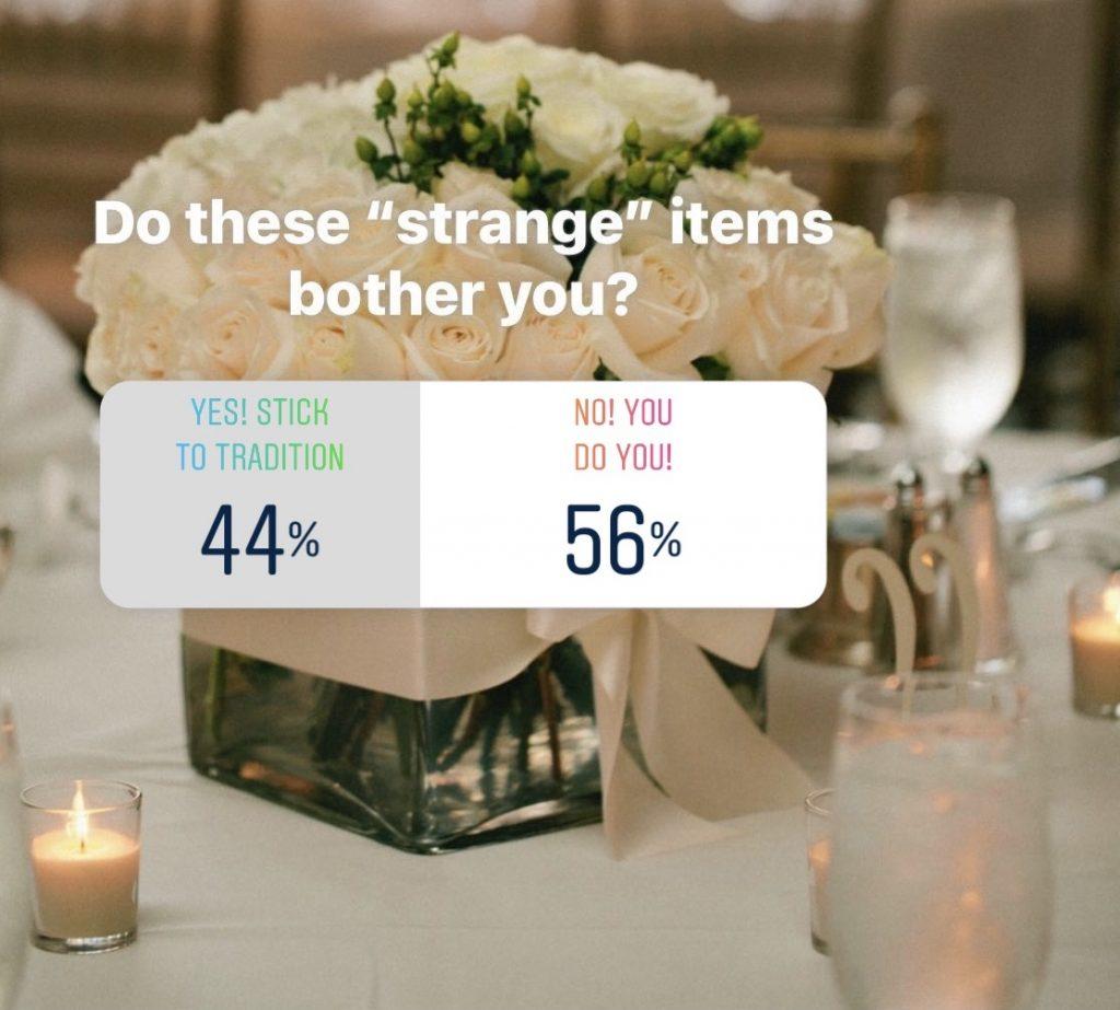 strange wedding registry poll