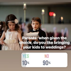 Do parents like bringing kids to weddings?