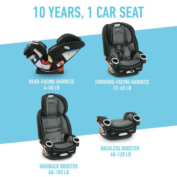 multi use car seat